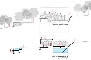 Fachada transversal de vivienda de campo