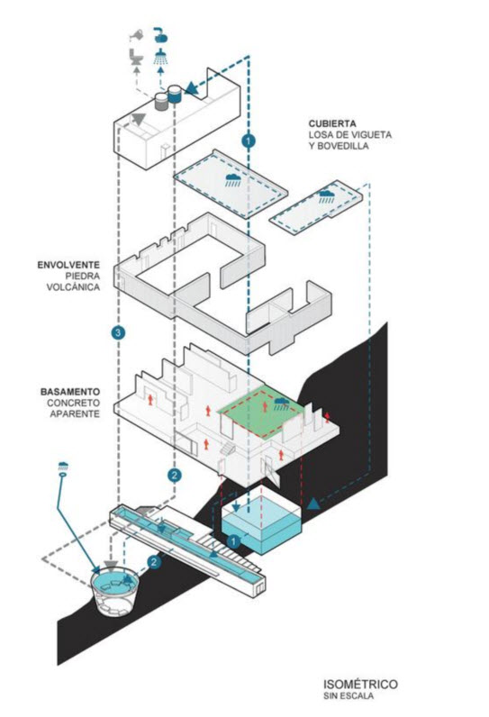 Volumen explotado isometrico planos de arquitectura for Planos en pdf arquitectura