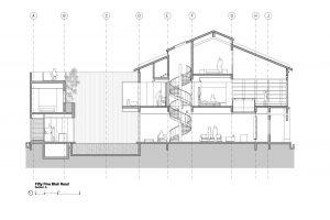 Corte transversal de la casa