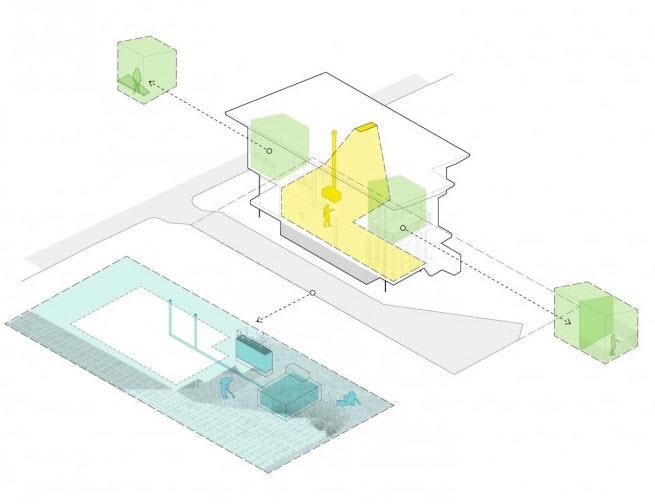 Gráfico de funcionamiento de casa pasiva