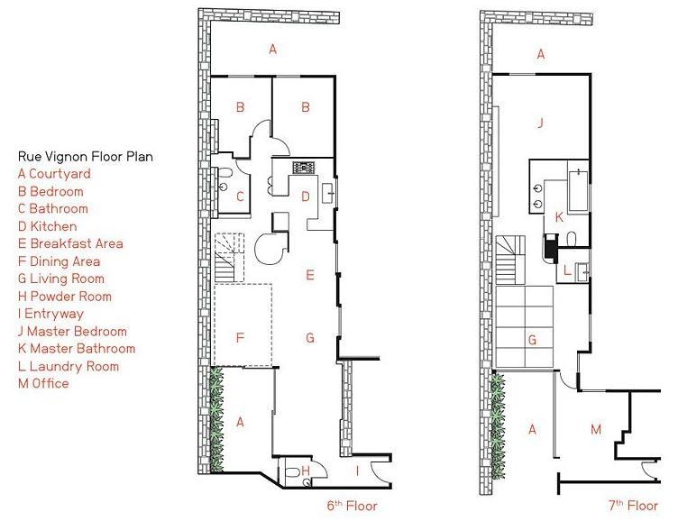 Planos del departamento duplex