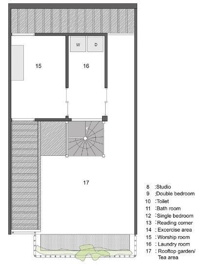 Casas modernas con fachadas de celos as planos de for La azotea de la casa de granada