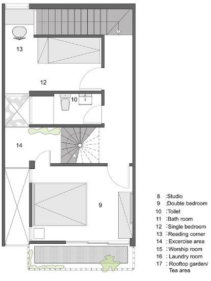 Cuarto nivel de la casa pequeña