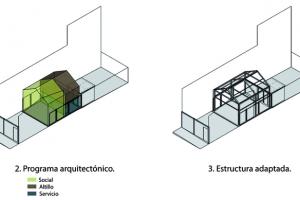 Diagrama del proceso de la pequeña vivienda