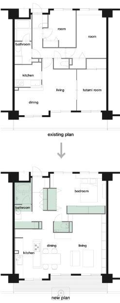 Plano del pequeño departamento