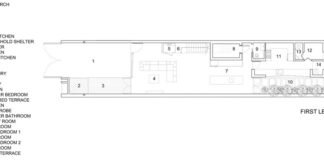 Plano del primer nivel de la casa