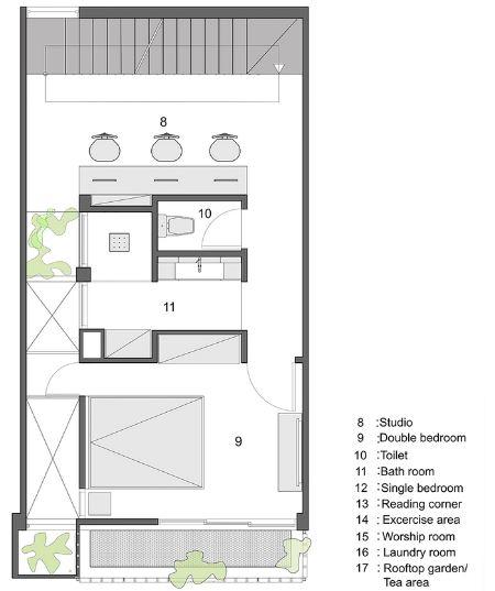 Tercer nivel de la casa pequeña