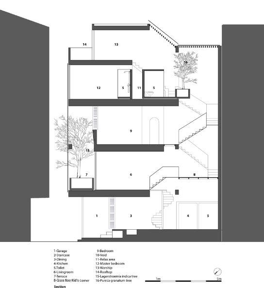 planos de casas longitudinales