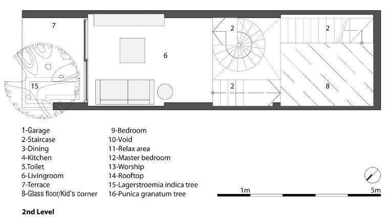 Planta del segundo nivel de la casa de ciudad