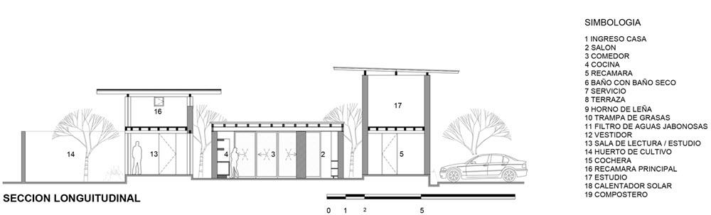 Dise o de hermosa casa de dos pisos construida con adobe for Diseno estructural de casa habitacion