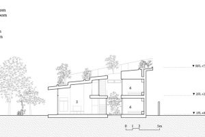 Corte transversal de casa de dos pisos