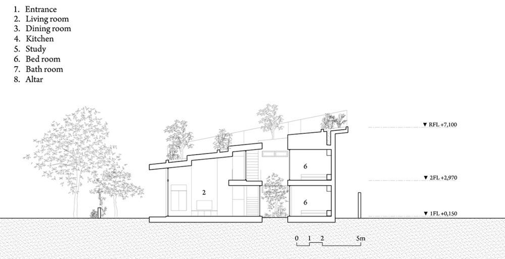 Planos de casa moderna de dos pisos con techo verde - Altura de un piso ...
