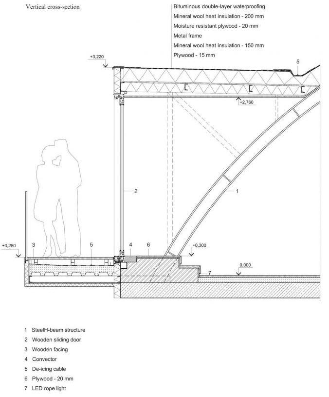 Dise o de moderno departamento de un dormitorio espacios interiores definidos por techo curvo - Detalle constructivo techo ...