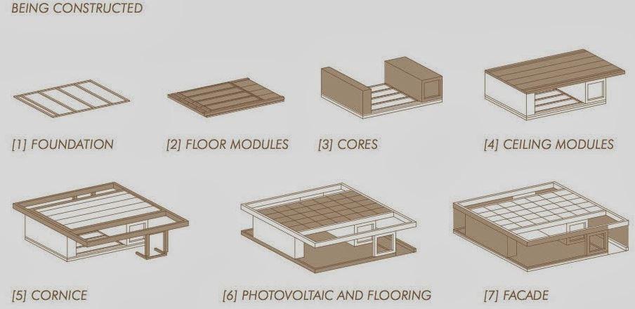 Diseño de contruccion de la moderna casa