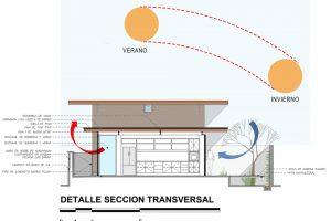 Diseño grafico de corte transversal