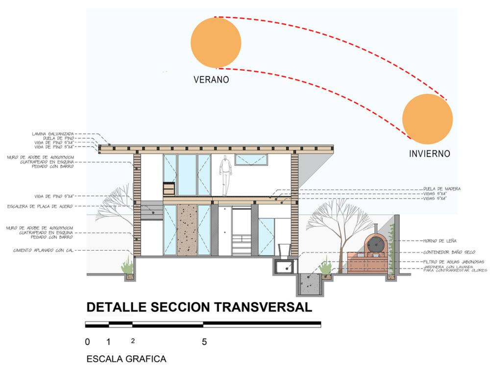 Dise o de hermosa casa de dos pisos construida con adobe for Casas de diseno grafico en la plata