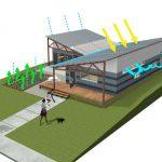 Grafico 3D d diseño sustentable