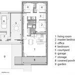 Plano de casa sostenible