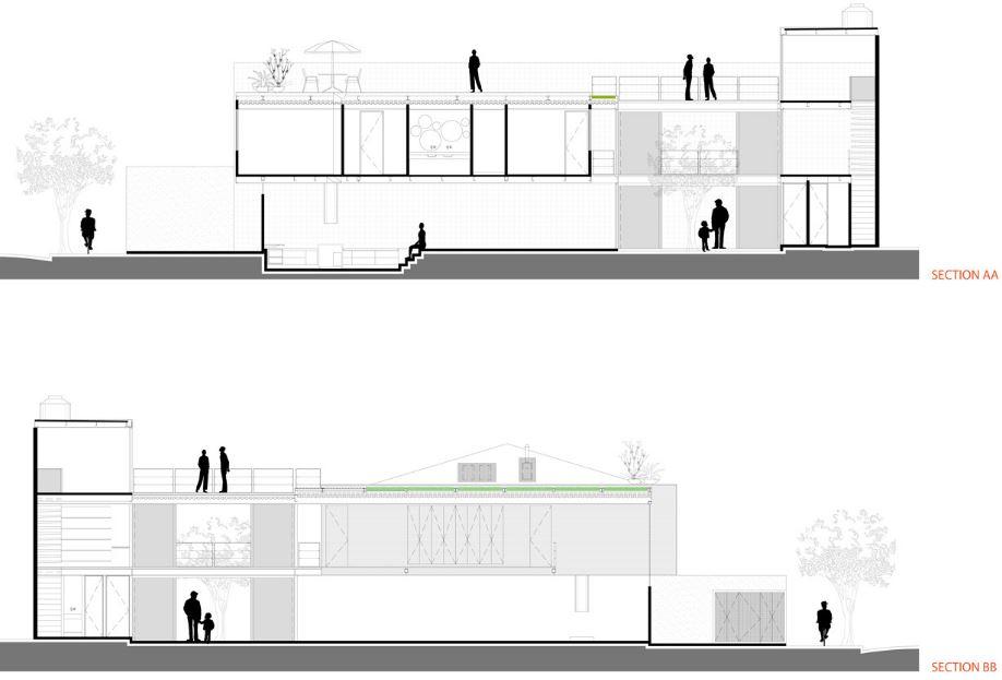 Dise o de casa de dos pisos construida en terreno largo y for Diseno de interiores nota de corte