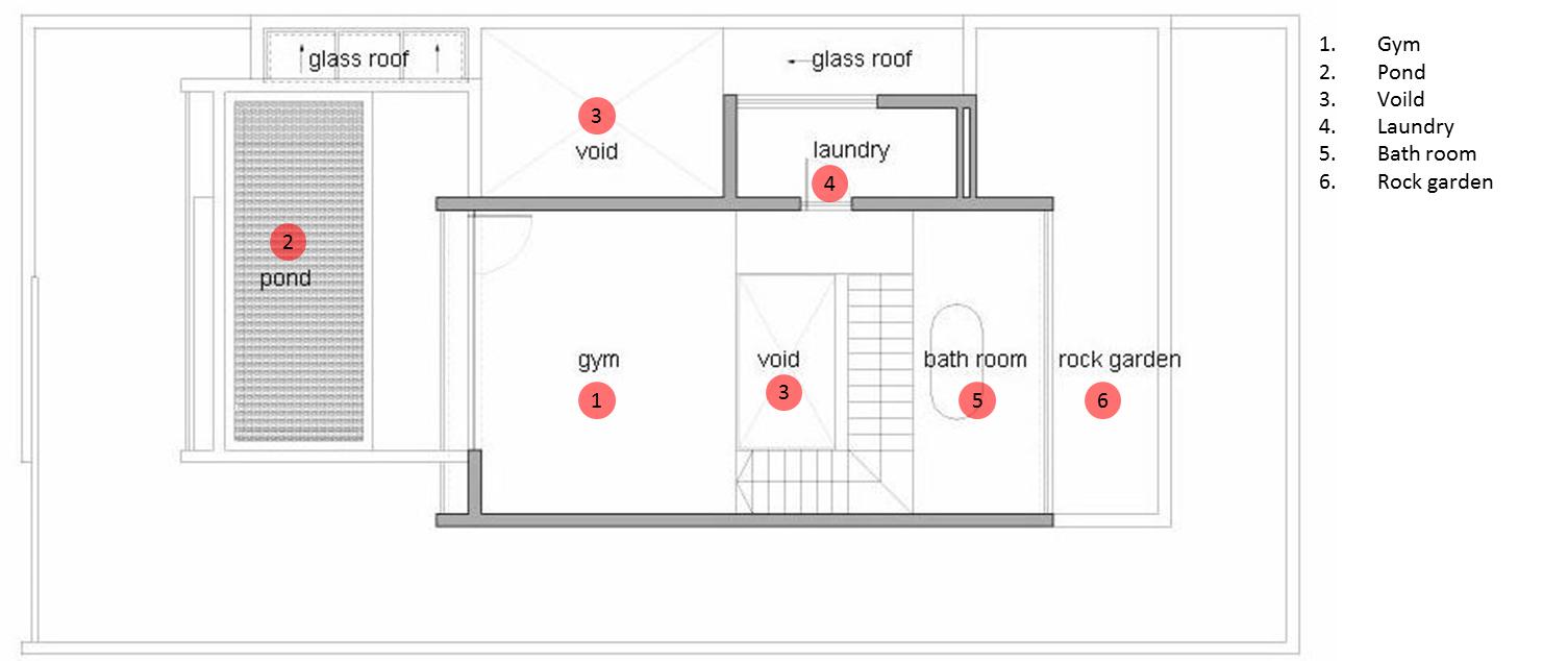 Planta del tercer piso